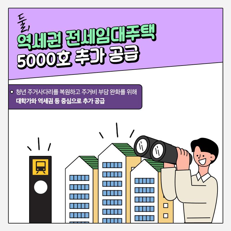 둘, 역세권 전세임대주택 5000호 추가 공급