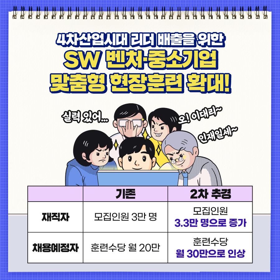 4차산업시대 리더 배출을 위한 SW 벤처-중소기업 맞춤형 현장 훈련 확대!