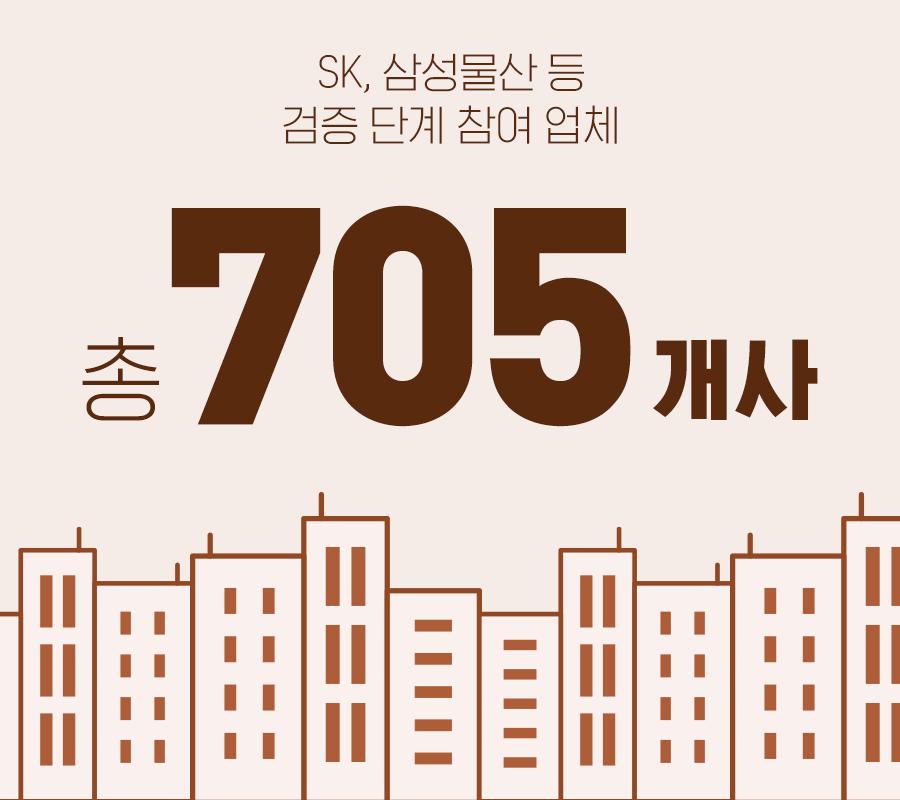 SK, 삼성물산 등 검증 단계 참여 업체 총 705개사